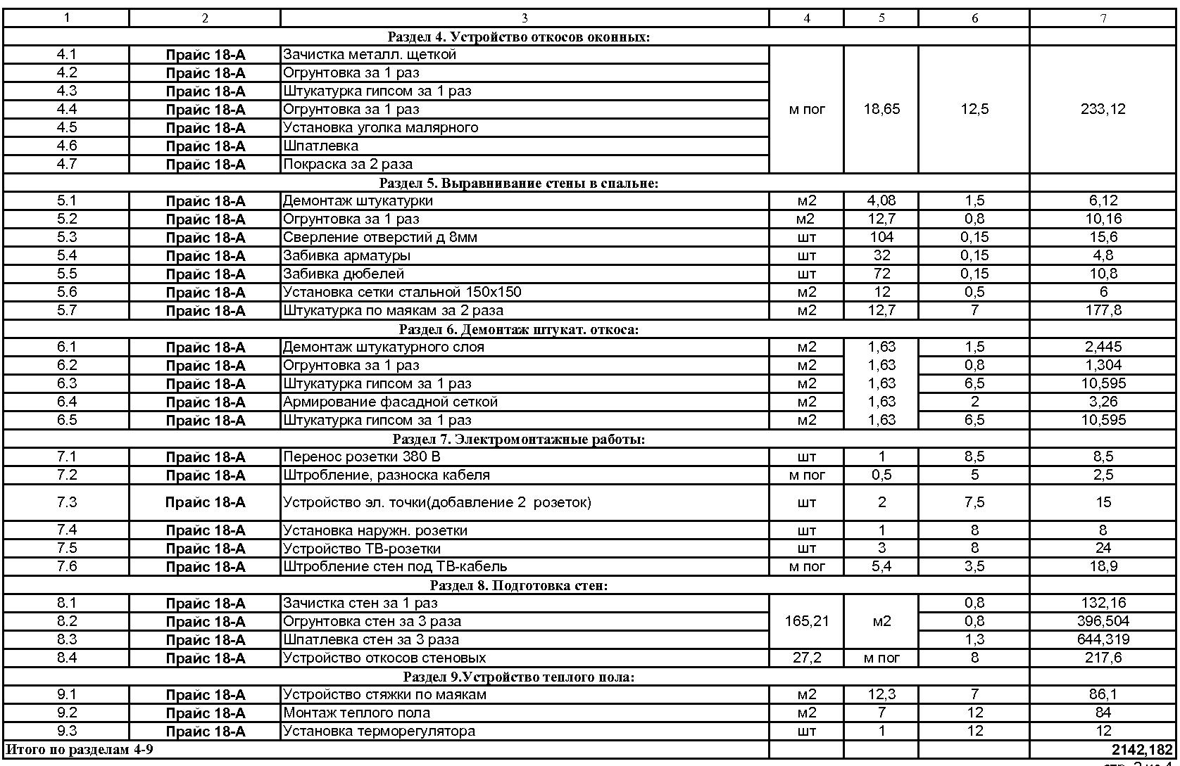 Цены на электромонтажные работы 2016 краснодар
